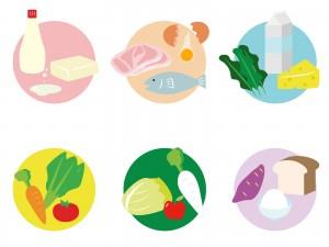 食品のアミノカルボニル反応とは?わかりやすく解説します
